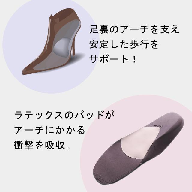 ドルチェライン【アーチアップインソール】